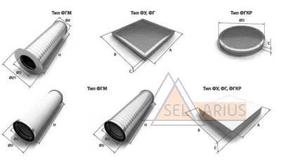 Изображение фильтроэлементов применяемые на ГРП и ГРС